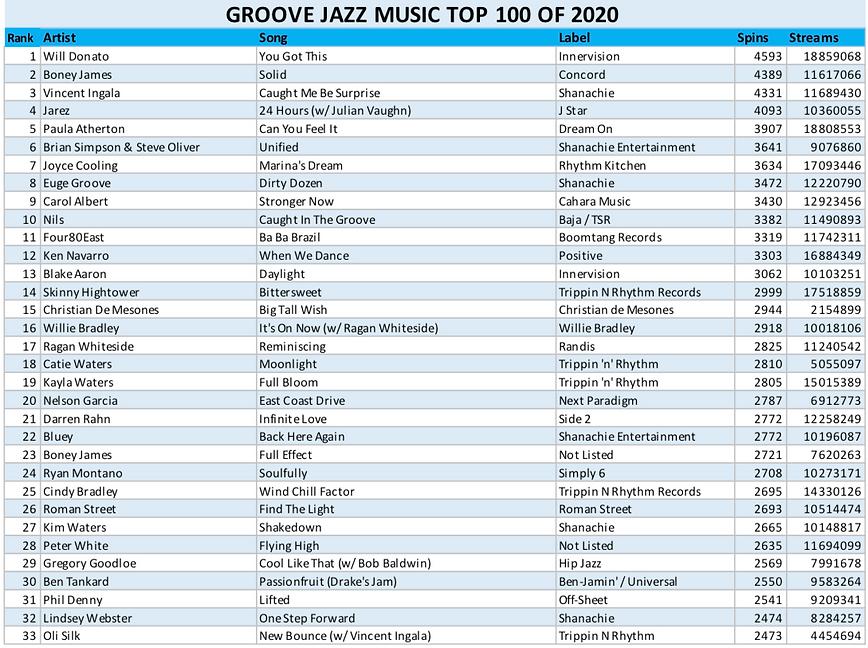 GJM 2020 Top 100-1.png