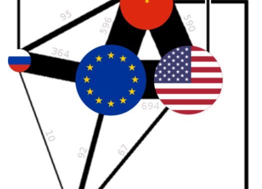 "EYD roundtable 1: ""International Trade"""