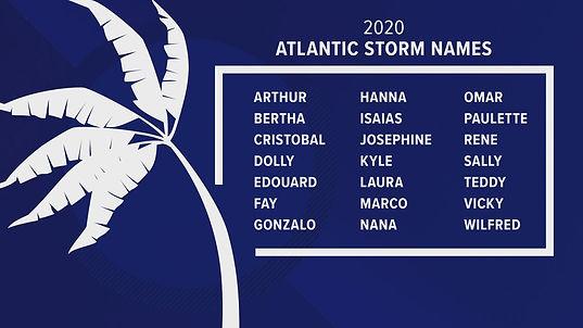 2020stormnames.jpg