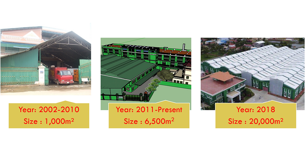 factory 20,000m2.png