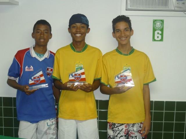 Israel, Matheus e Rodrigo
