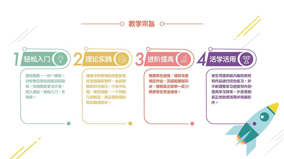 转型计划slide for web_教学宗旨.jpg