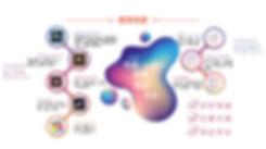 转型计划slide for web_教学内容.jpg