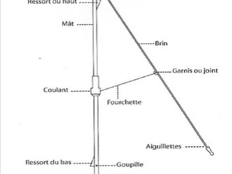Le Parapluitier au Noël de la French Tech...