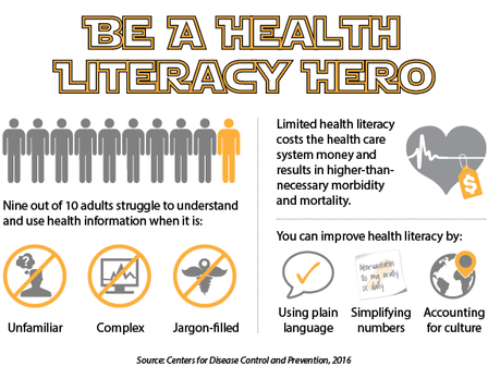 Low Health Literacy: A Guide for Public Health Advocates