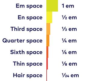 Em space
