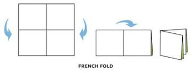 French fold