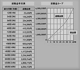 taisyoku_zu.jpg