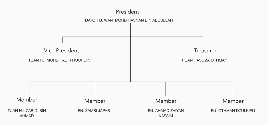 exco org chart.png