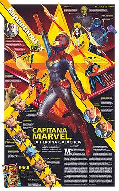 Infografía Capitana Marvel