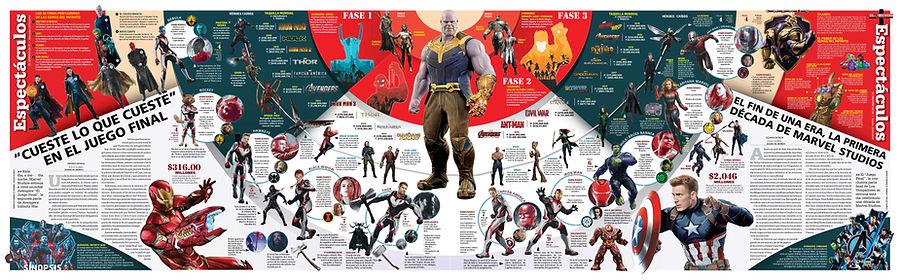 Infografía Avengers Endgame