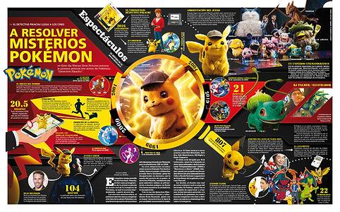 Infografía Detective Pikachu