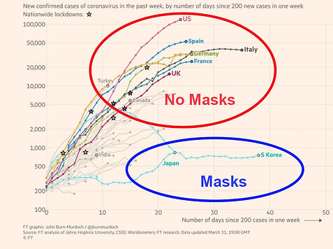 Masks no masks.jpg