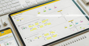 Setting up your first Remote Design Thinking Project