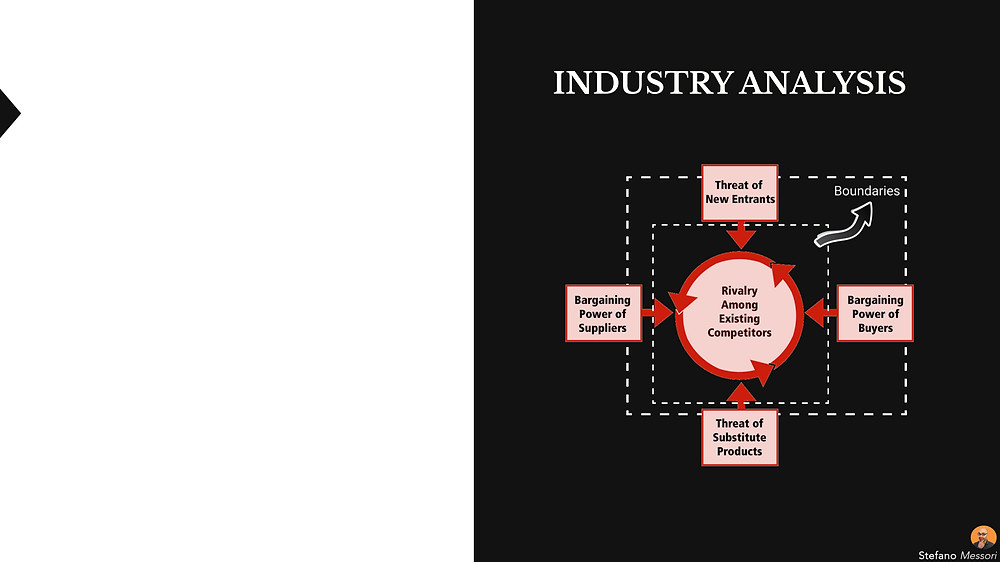 Industry Analysis - Boundaries