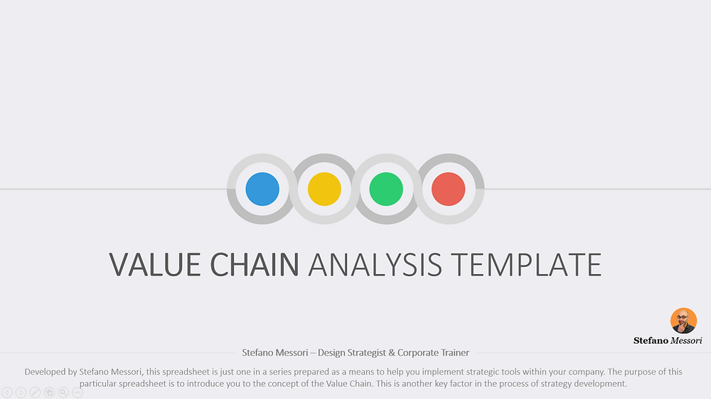 Value chain analysis template (visual presentation)