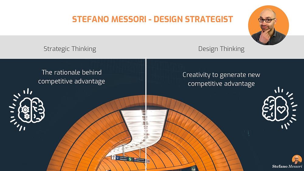 Strategic Design for business innovation