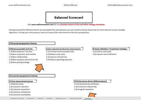 Blanced Scorecard Synthesis