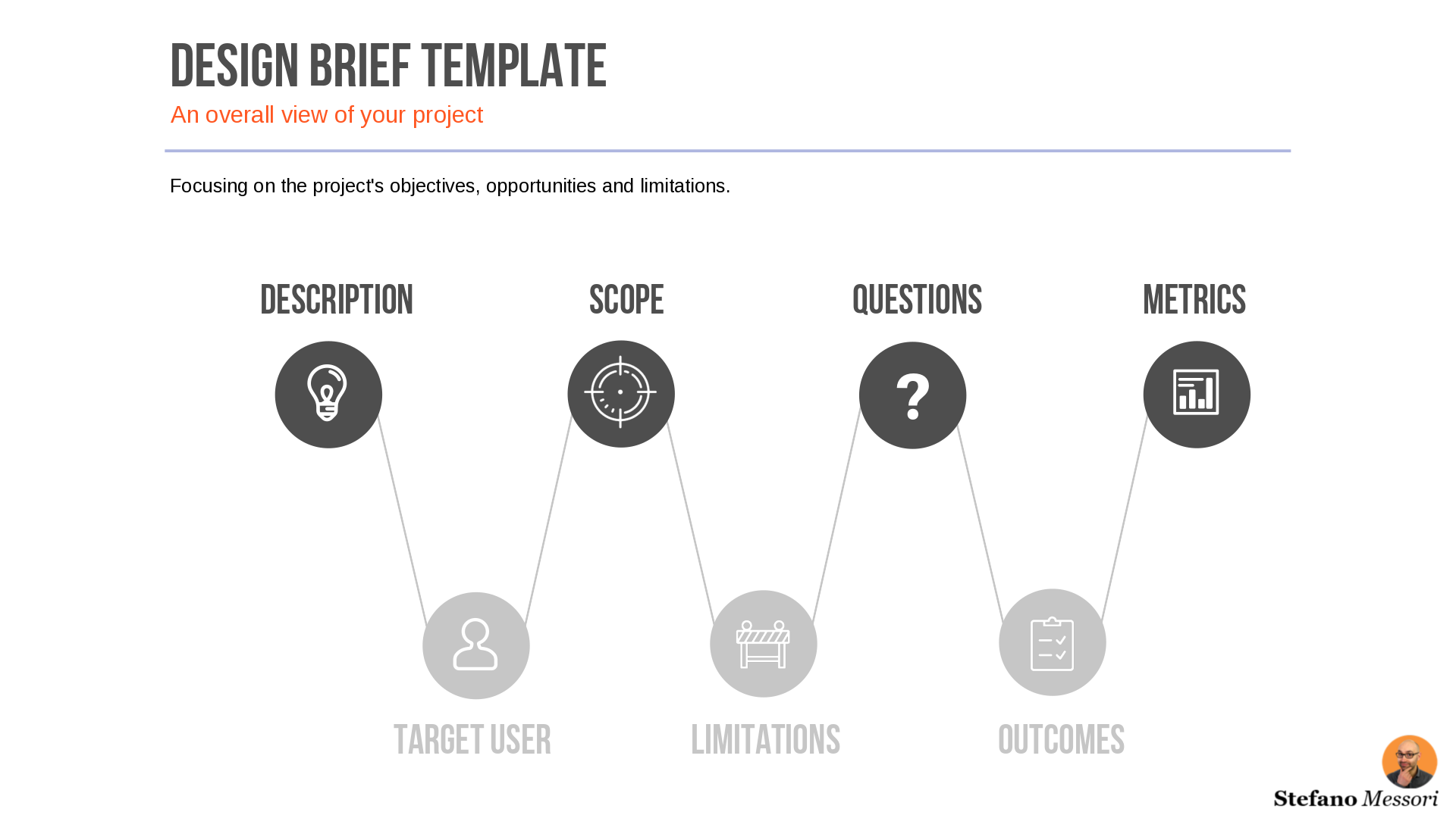 Design Brief Template