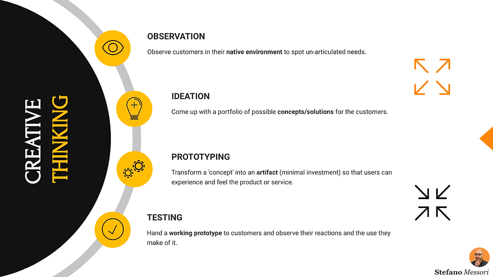 RISE - Design Thinking Process