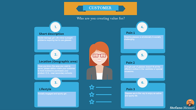 Discover your cutomer template