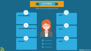 Business strategy visualisation - the discover your customer (template)