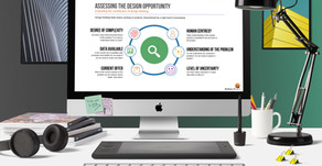 Design Thinking Process - Identify an Opportunity