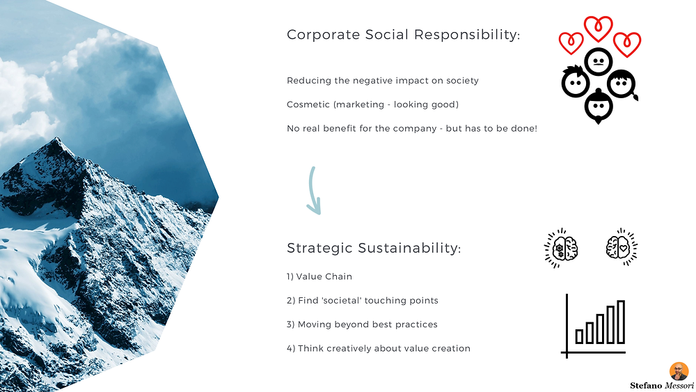 Differences between CSR and Strategic Sustainability