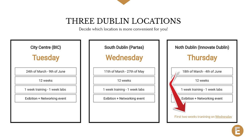 RISE Dublin locations