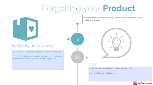New product idea template