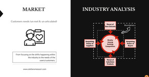 Porter's five forces - expanding Vs. creating a new industry