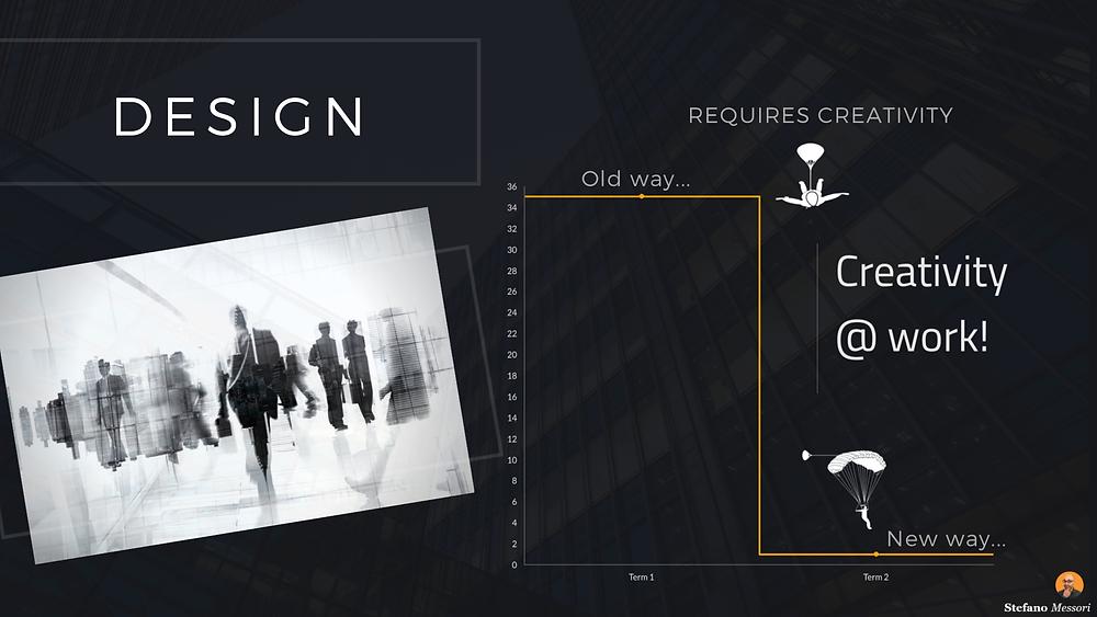 Design (external)