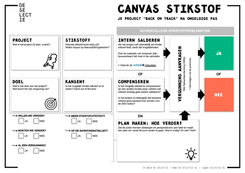 Canvas Stikstof