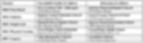 Screen Shot 2020-05-08 at 1.24.31 AM.png