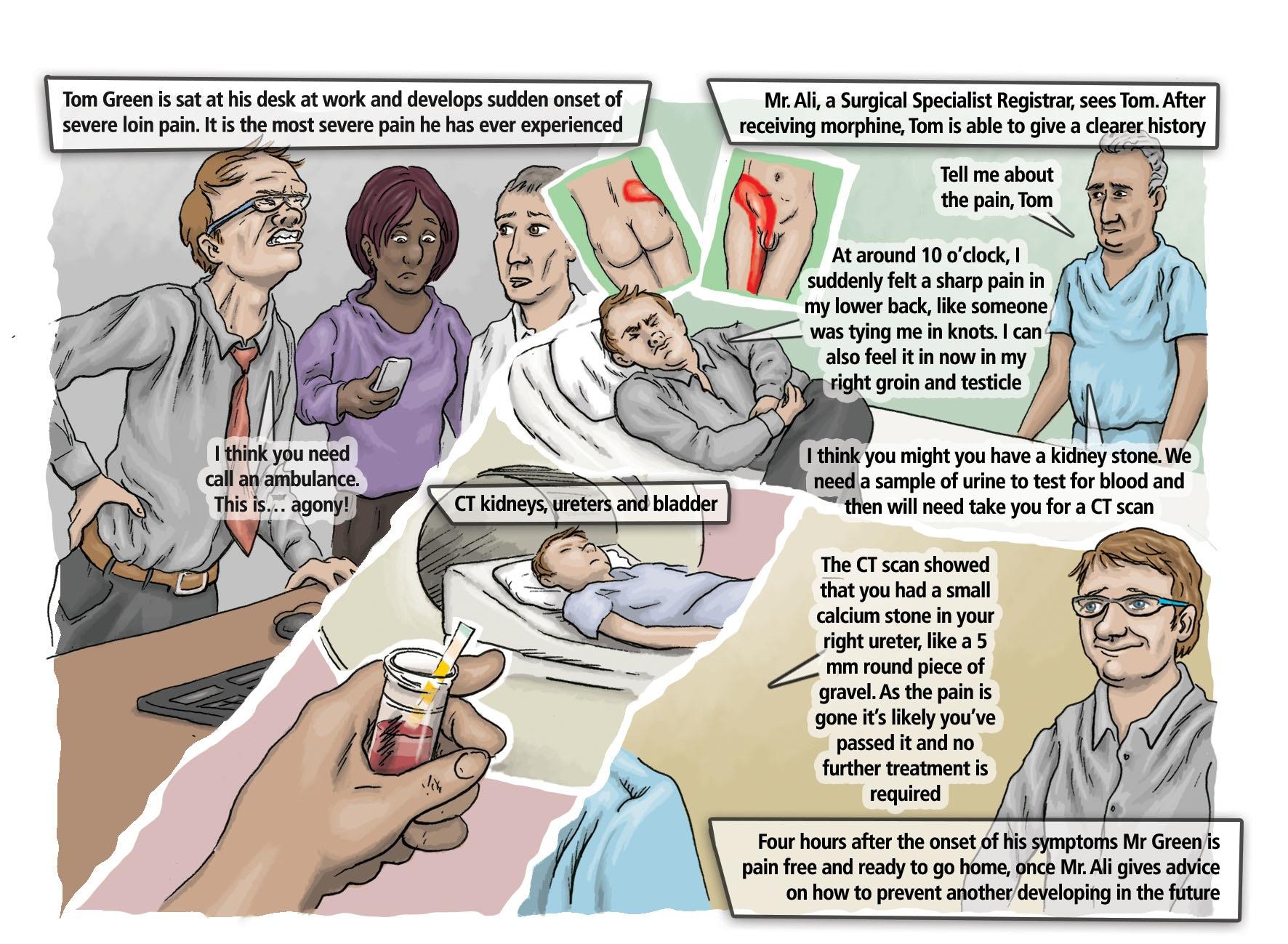 Surgery & Urology