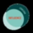 RH_Graphic_Circle-of-Conc-Infl_Icon_2003