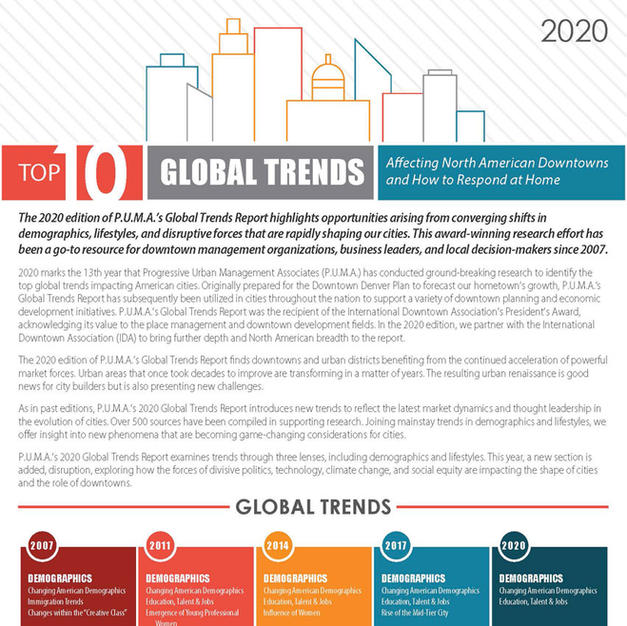 Global Trends 2020