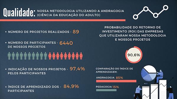 Estatísticas do Aplicativo-2.png