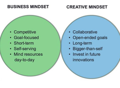Design Thinking: Mindsets, toolsets and skillsets for the future