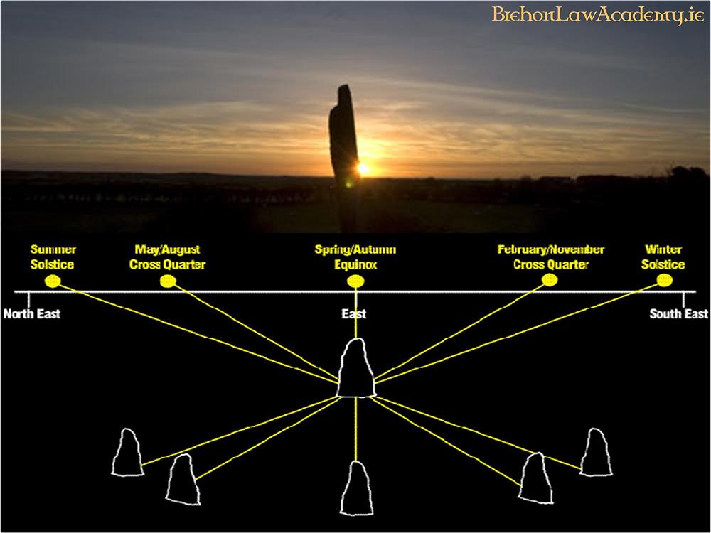 Solar Calendar Celtic