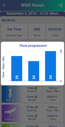 Exercise Pace