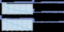 H2(m)mūの水素濃度測定結果