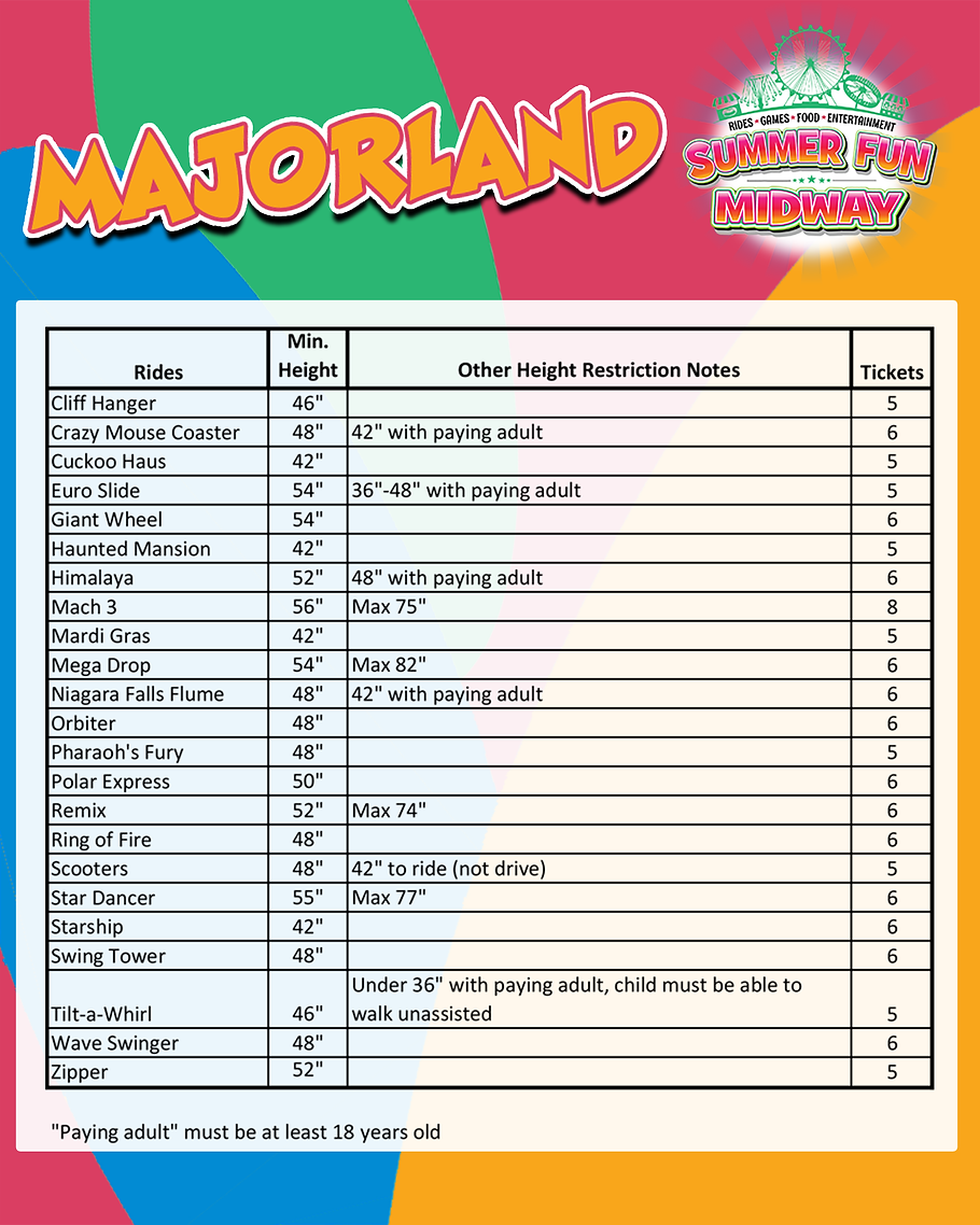 Majorland Size Wize.png