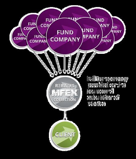 rebates collection diagram 4.png