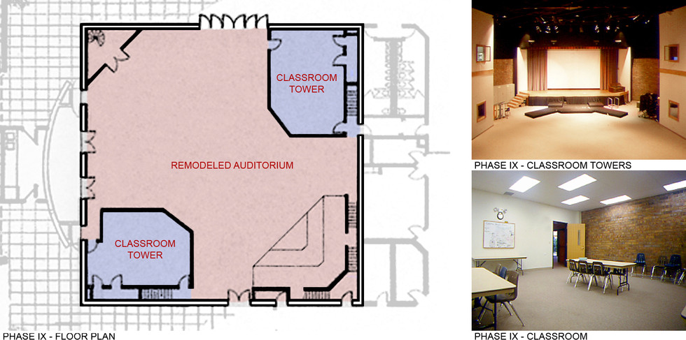 Phase IX Plan and Classrooms