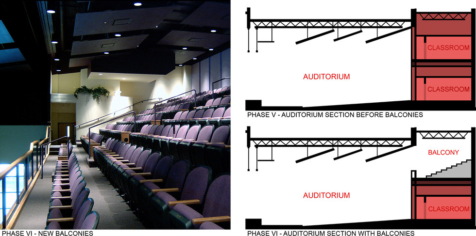 Phase 6 Balcony and Sections
