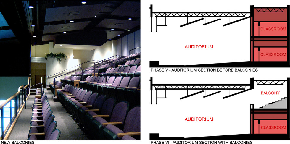 Balcony and Sections