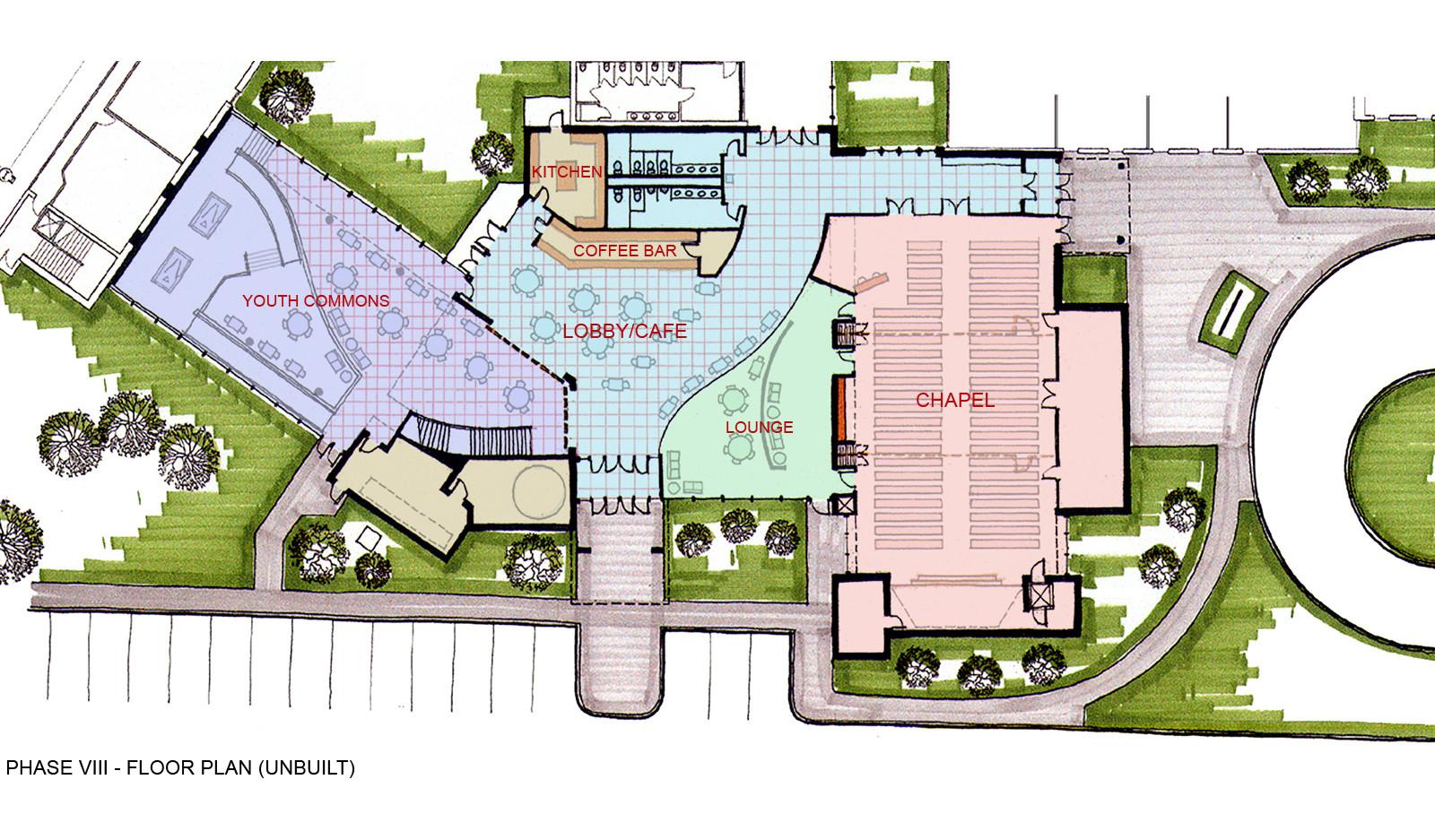 Phase VIII Plan