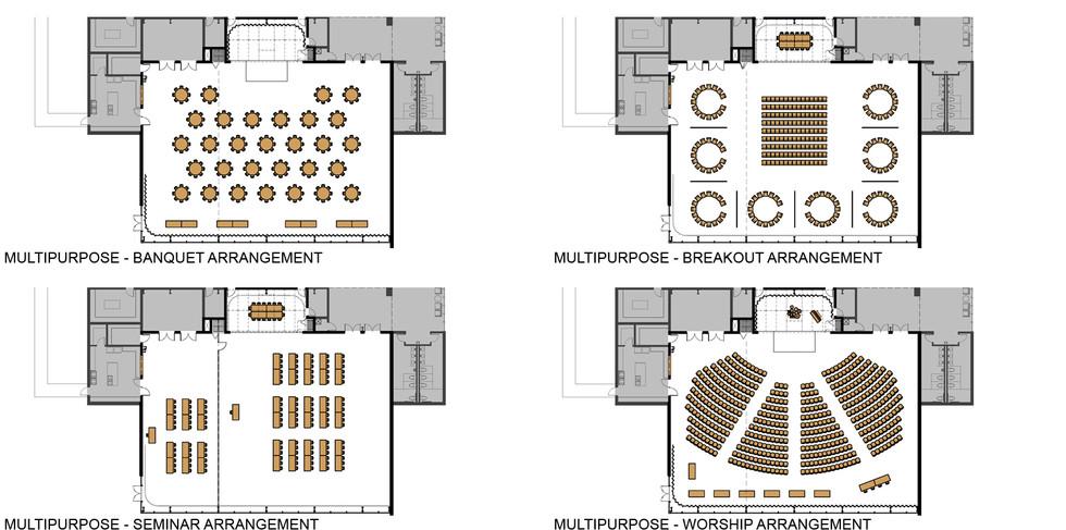 Multipurpose Layouts