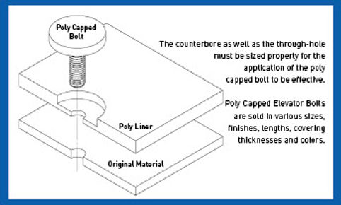 poly-capped-bolts-order.jpg